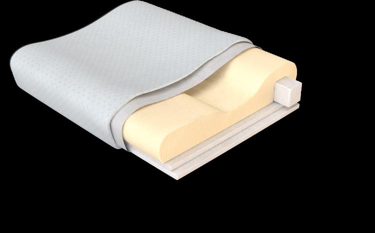 Modulaire matrassen uw matras op maat bij de nachtwacht